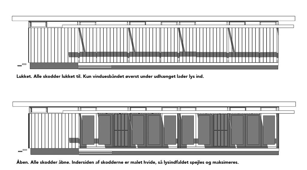 Vilhelm Wohlerts anneks til Niels Bohr, Soldækket, Tisvilde