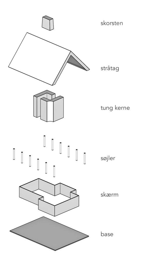 Sprængt axonometri af Landhus tegnet af Hans Dall, Arkitekttegnet træhus